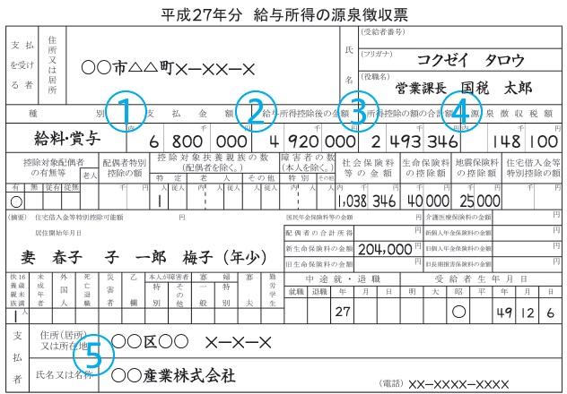 源泉徴収票例